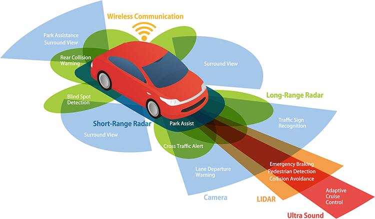 Automotive_electronics_diagram